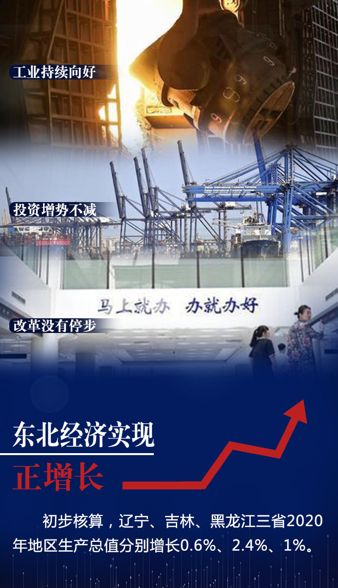 东北经济实现正增长